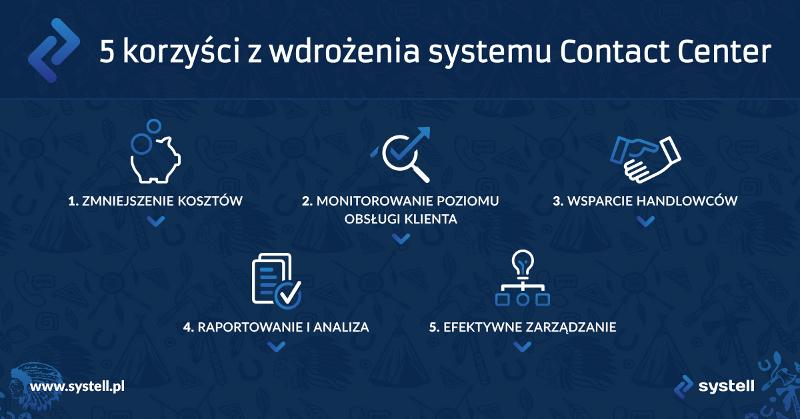 oprogramowanie-call-center-korzysci