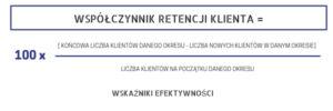 wspolczynnik-retencji-klienta