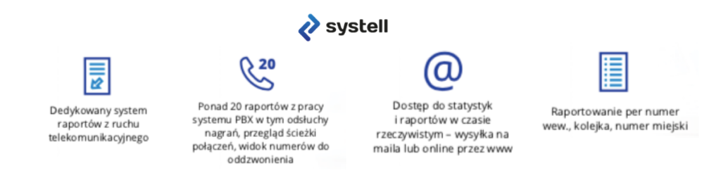 Funkcje-systemu-systell-contact-center