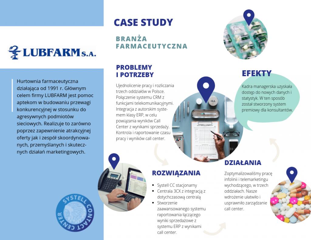 CASE-STUDY-farmaceutyka