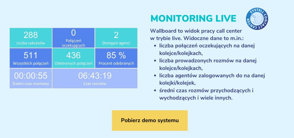 monitoring call center wallboard
