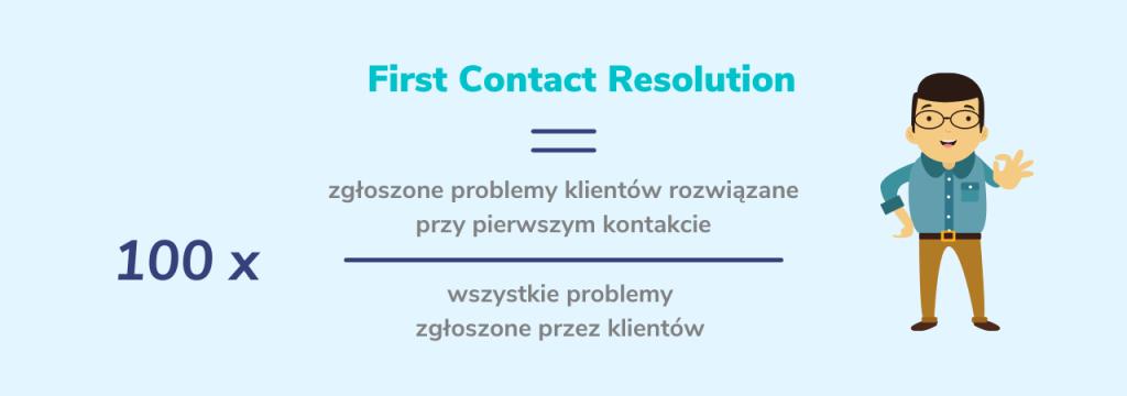 wzór na First Contact Resolution FVC