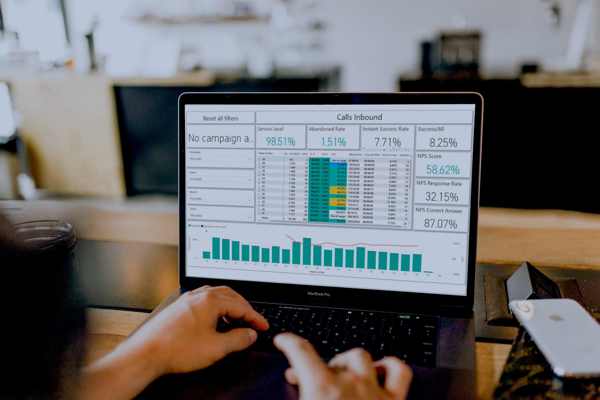 monitorowanie połączeń w call i contact center