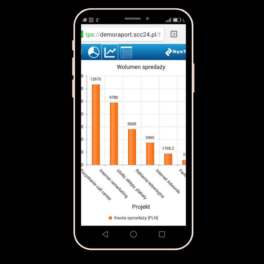 Aplikacja Systell Contact Center raport